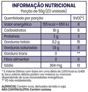 informacao nutricional palito provolone - Home